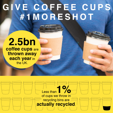paper cup HUBBUB_COFFEE CUP BIN_INFOGRAPHIC-01.png